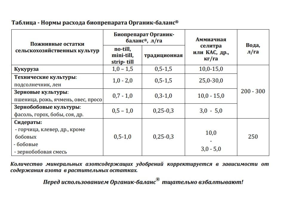 organik balans instrukcziya primeneniya - ОРГАНИК-БАЛАНС био-удобрение и деструктор стерни